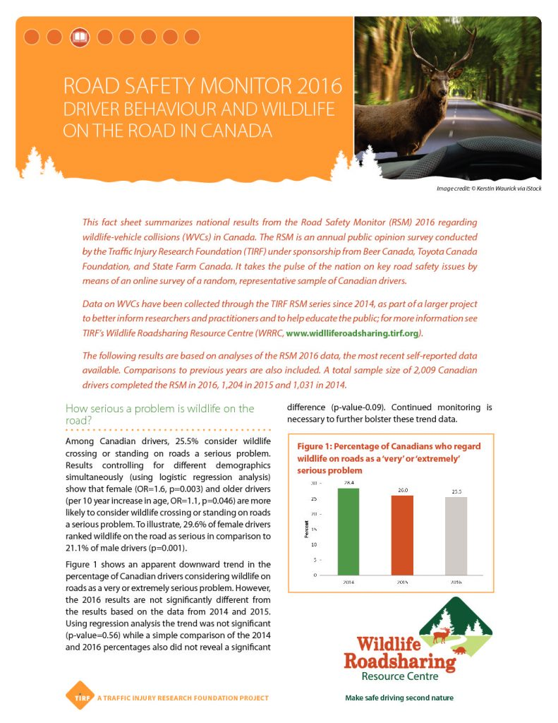 Road Safety Monitor 2016: Driver Behaviour and Wildlife on the Road in Canada
