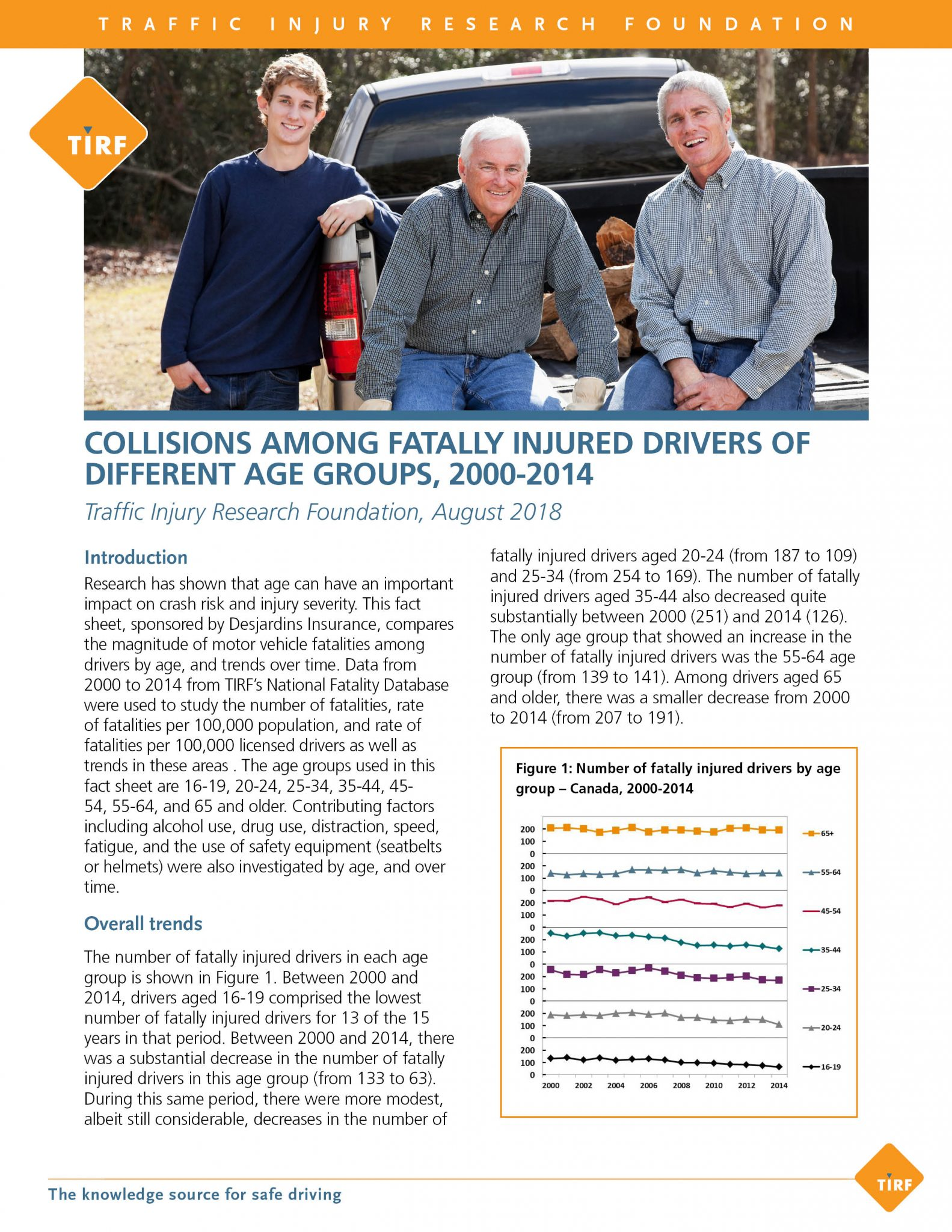 Collisions Among Fatally Injured Drivers of Different Age Groups, 2000-2014