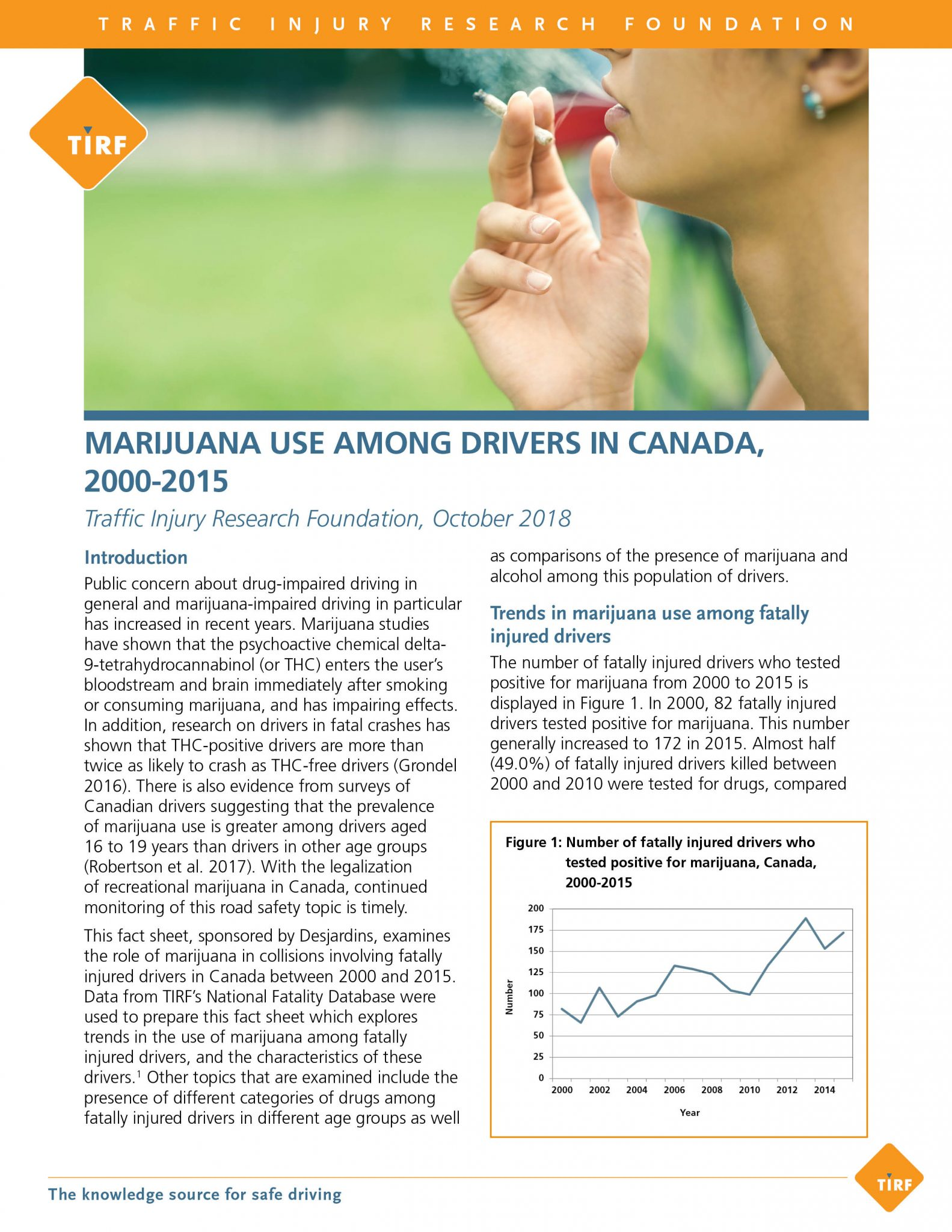 Marijuana Use Among Drivers in Canada, 2000-2015