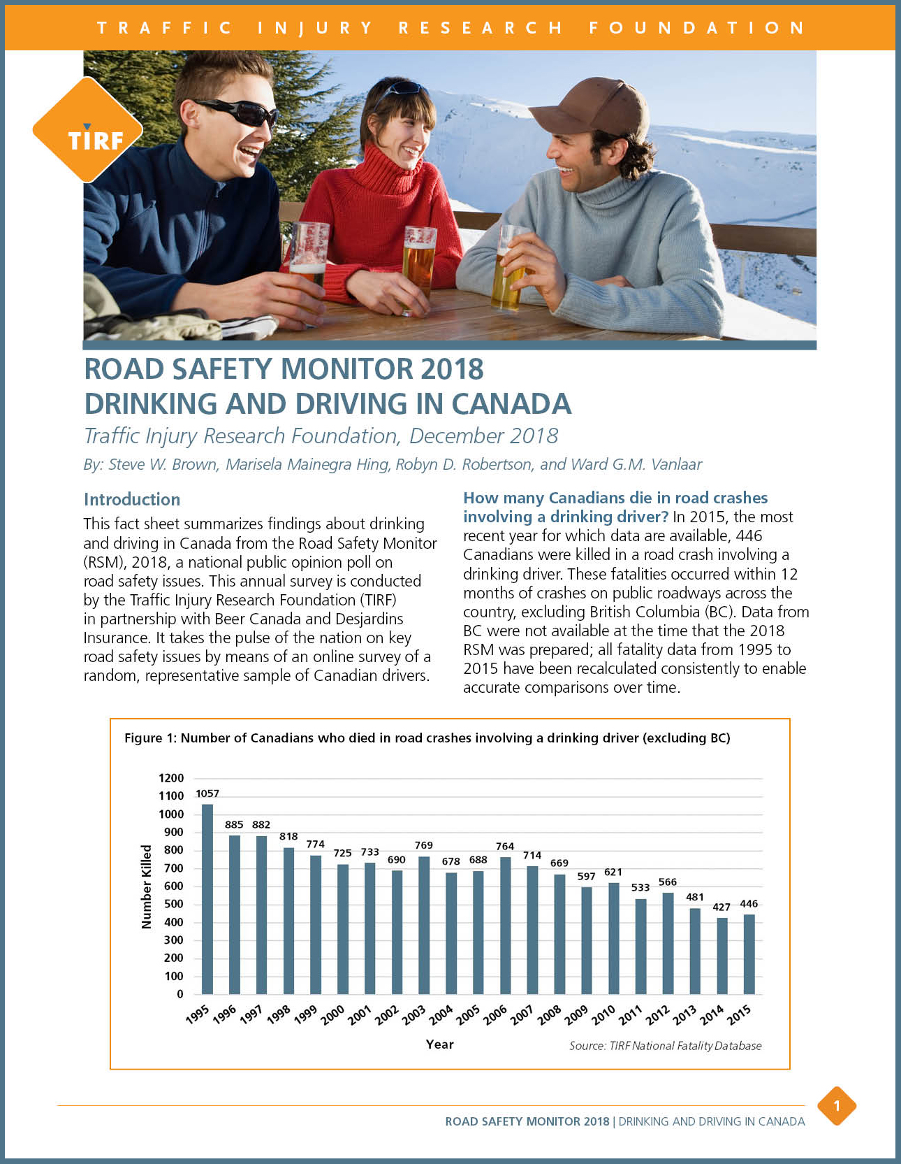 Road Safety Monitor 2018: Drinking and Driving in Canada