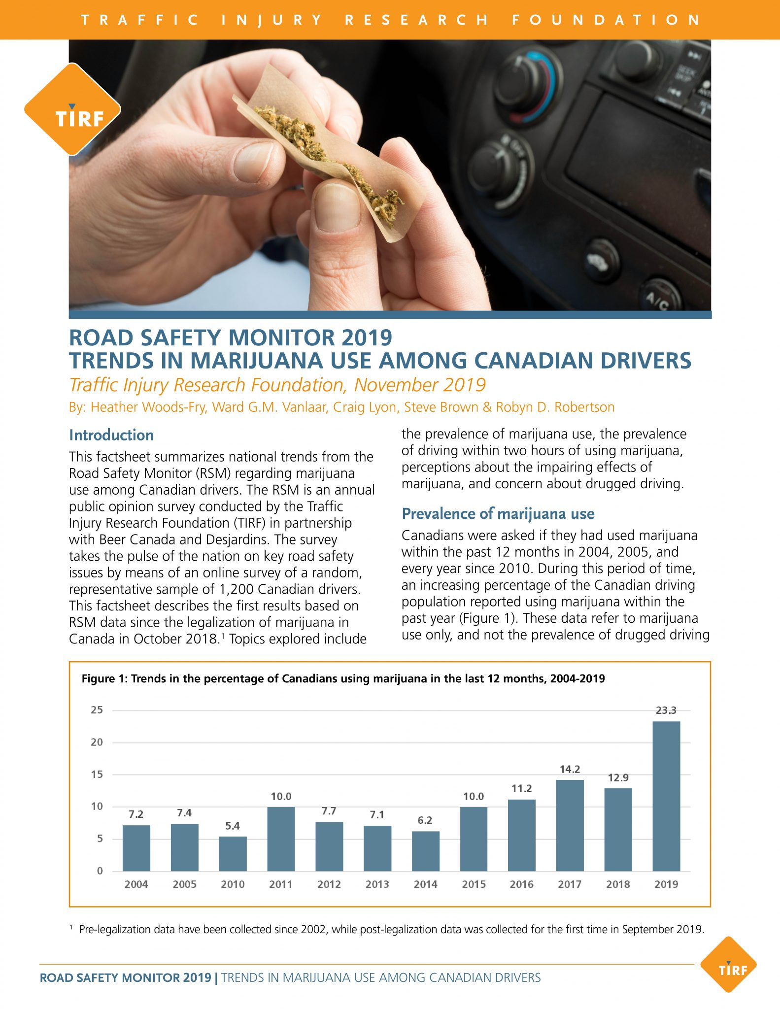 Road Safety Monitor 2019: Trends in Marijuana use among Canadian Drivers