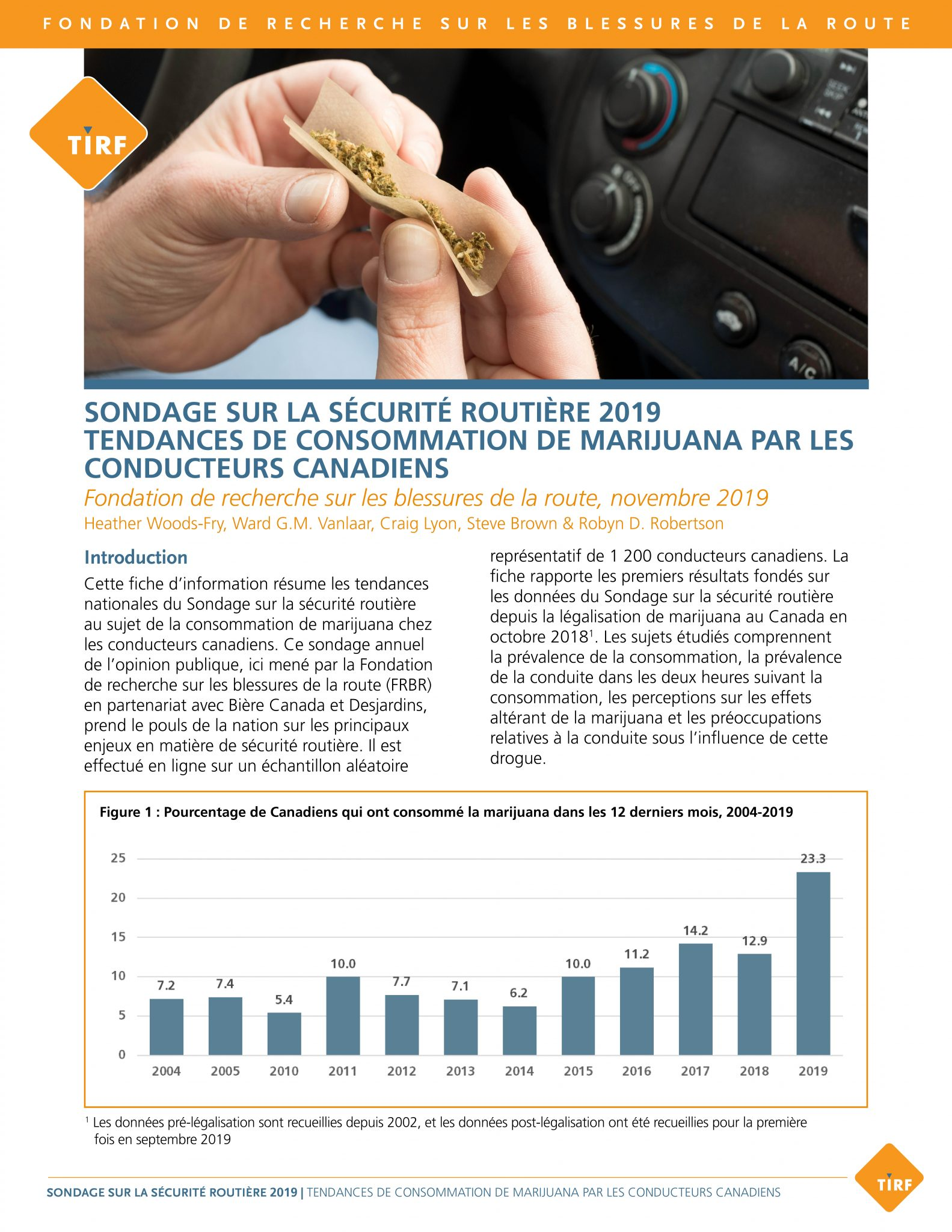 Sondage sur la sécurité routière 2019 : Tendances de consommation de marijuana par les conducteurs Canadiens