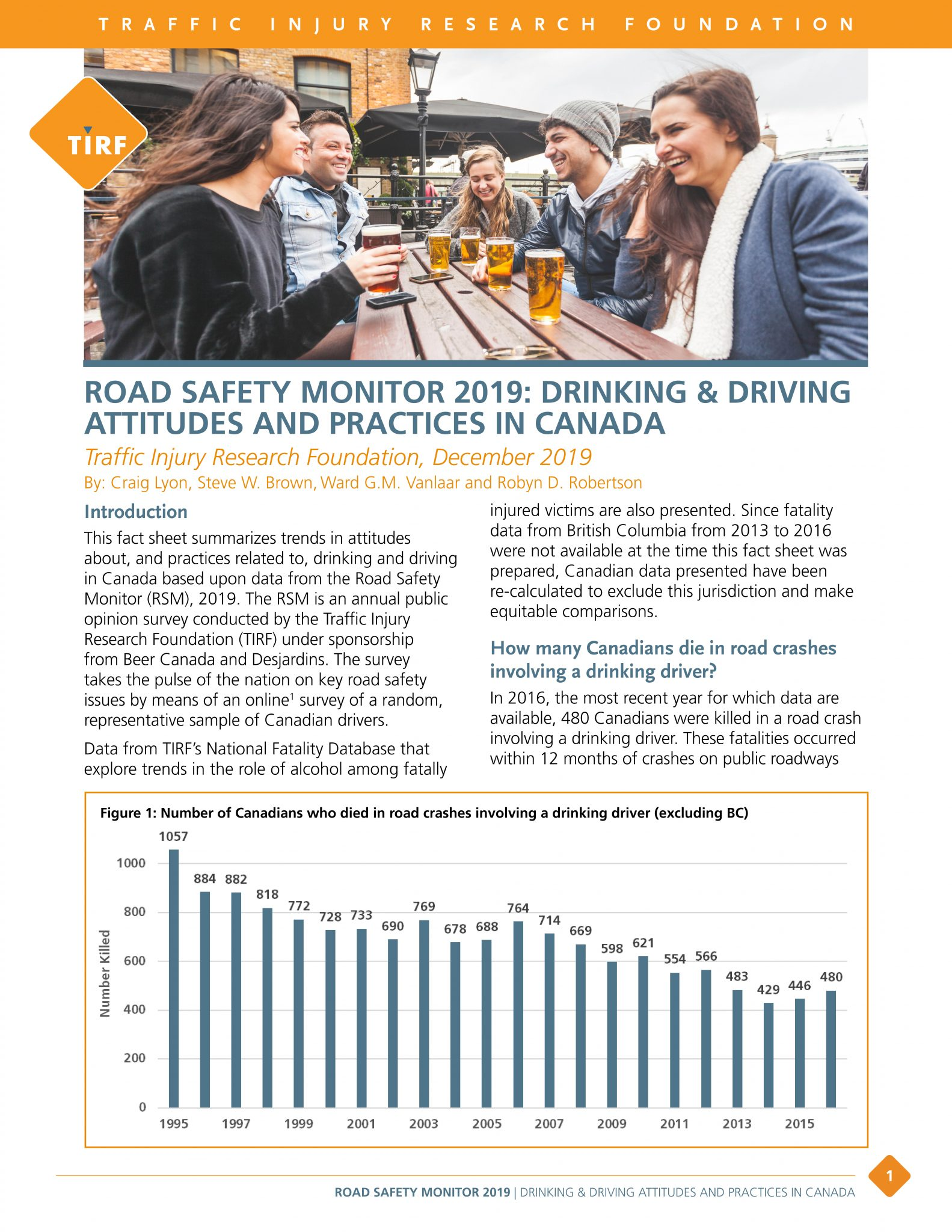 Road Safety Monitor 2019: Drinking & Driving Attitudes and Practices in Canada
