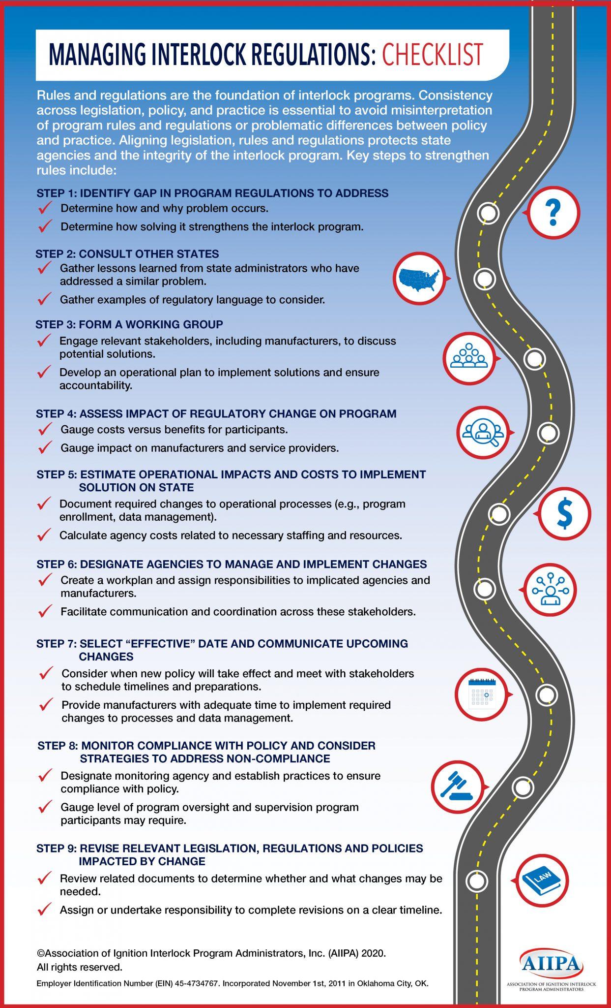 Managing Interlock Regulations: Checklist