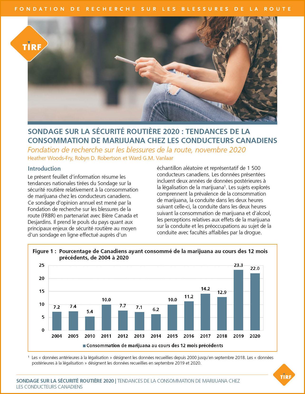 Sondage sur la sécurité routière 2020 : Tendances de la consommation de marijuana chez les conducteurs Canadiens